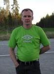 renno, 53  , Turku