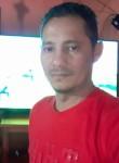 Jorge, 29  , Tegucigalpa