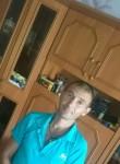 sashafedorod921