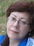 Лариса, 56 лет, Тверь