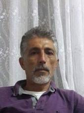 Mehmet, 51, Hungary, Budapest