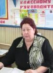 Nadezhda, 68  , Ternovka