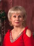 Svetlana , 53  , Izhevsk