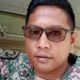 Hafifi, 31  , Bongao