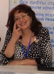 Athena, 57, Novosibirsk