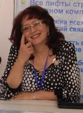 Athena, 58, Russia, Novosibirsk