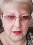 tanyushka, 50  , Zory