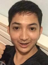 nevergonna, 26, Thailand, Phichit