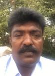 ramakrishnannadar, 43  , Mumbai