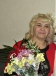 Natalya, 58  , Nizhniy Tagil