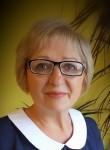 Nataliia, 65, Kiev