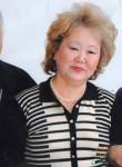 eldorado, 70  , Tashkent