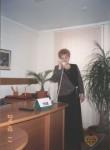 Lyuda, 64  , Krasnoperekopsk