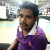 Gaurav kumar, 18  , Nashik