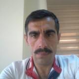 ss, 23  , Ben Mehidi