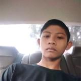 Aku , 36  , Kuala Lipis