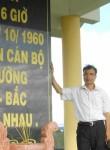 Hiencx, 60  , Hanoi