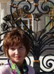Larisa, 20  , Targu Jiu