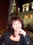 Lyuba, 55  , Kharkiv