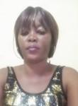 nelly, 42  , Ouagadougou