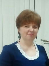 Ksyushenka, 38, Russia, Omsk
