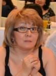 Aigul, 50, Astana