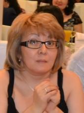 Aigul, 51, Kazakhstan, Astana