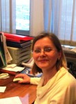 Devushka, 48, Moscow