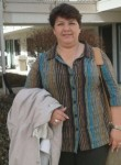 Norita, 54  , Guatemala City