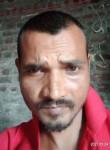 Nikhil, 28  , Nagpur