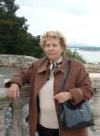 Балог Анна, 76, Budapest XI. keruelet