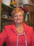 Ника, 72  , Ussuriysk