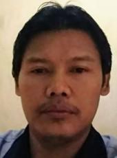 Dwi, 34, Indonesia, Cileungsir