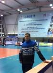 Maksim, 36, Voronezh