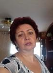 Elena, 52  , Beersheba