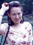 BekaLL, 53  , Bishkek