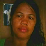 Ondeth, 46  , Panalanoy