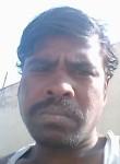 सुरेनदर कुमार, 33  , Indore