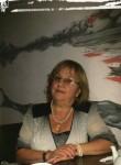 Nadiya, 55  , Penza