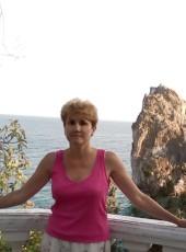 Larisa, 37, Russia, Zheleznovodsk
