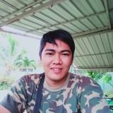 Aboy, 25  , Malacca