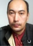 globalrazum, 52  , Ulaanbaatar