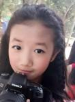 Li Wei, 21  , Myaydo