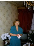Нина, 62 года, Нижний Новгород
