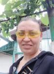 Anca, 37  , Cluj-Napoca