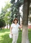 sundukova47