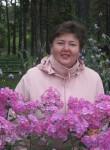 svetlana, 58  , Kamensk-Uralskiy