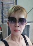 Johson sophia, 46  , Austin (State of Texas)