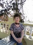 Valentina, 70, Sochi