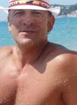 stepan.botnari, 44  , Mechelen